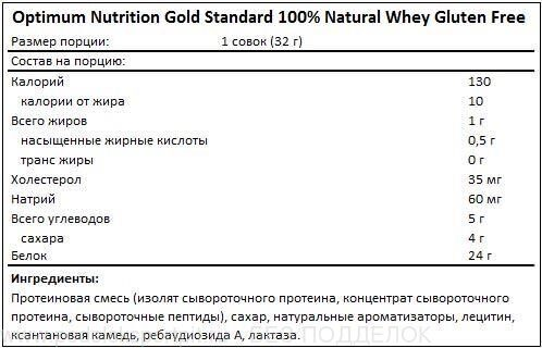 optimum-nutrition-gold-standard-100-natural-whey-gluten-free-facts