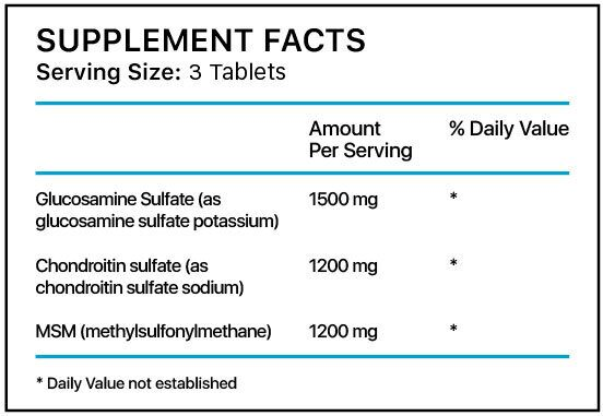 SNT_Glucosamine_Chondroitin_ingredients