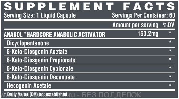 anabol-supp-facts-new