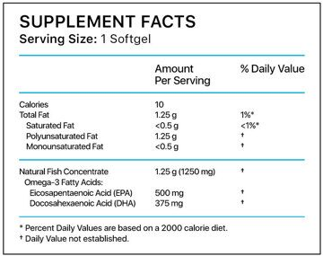 SNT_Ultra_Omega3_ingredients